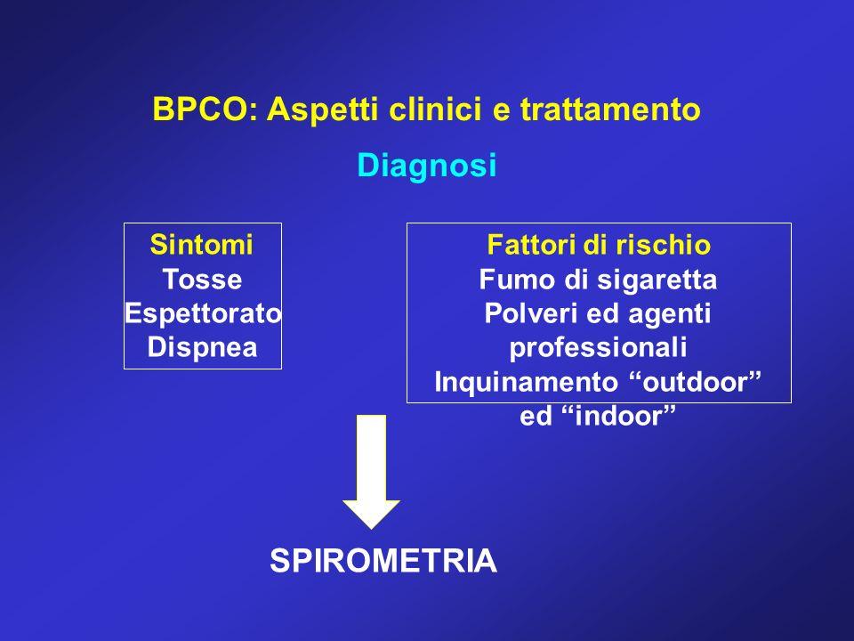 BPCO: Aspetti clinici e trattamento Diagnosi