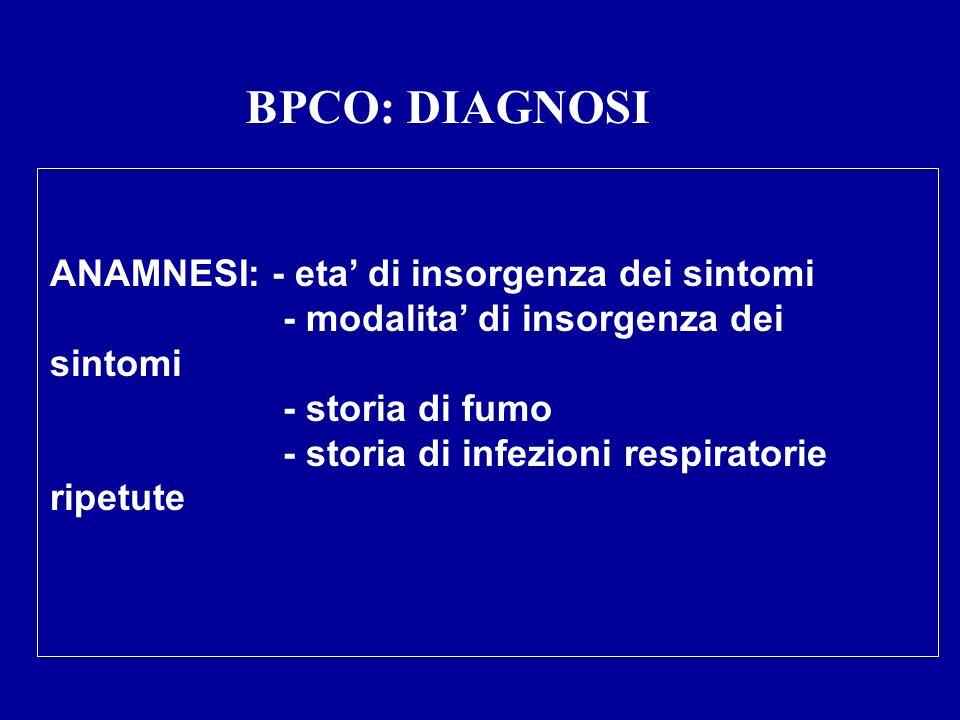 BPCO: DIAGNOSI ANAMNESI: - eta' di insorgenza dei sintomi