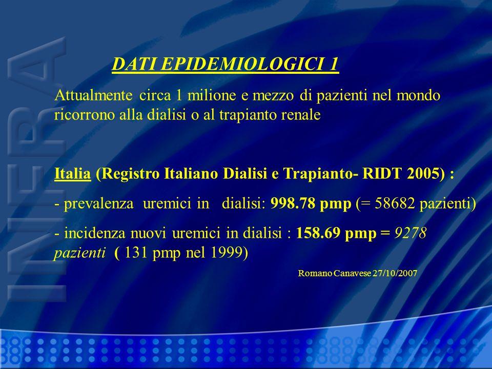 Italia (Registro Italiano Dialisi e Trapianto- RIDT 2005) :