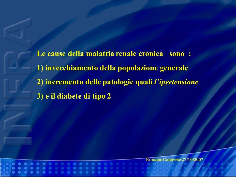 Le cause della malattia renale cronica sono :