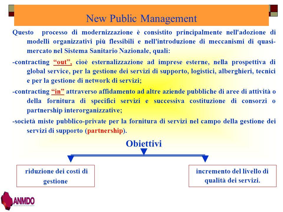 riduzione dei costi di gestione