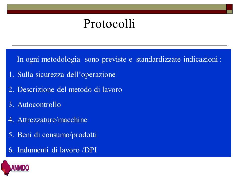 In ogni metodologia sono previste e standardizzate indicazioni :