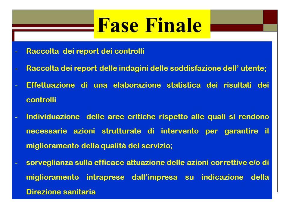 Fase Finale Raccolta dei report dei controlli