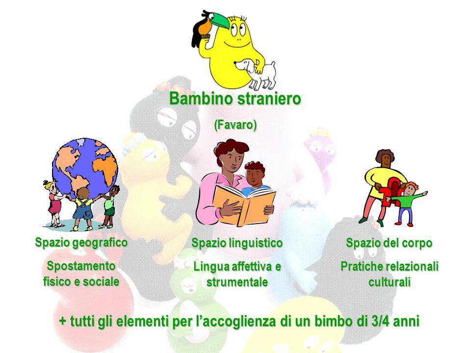 Bambino straniero (Favaro) Spazio geografico. Spostamento fisico e sociale. Spazio linguistico. Lingua affettiva e strumentale.