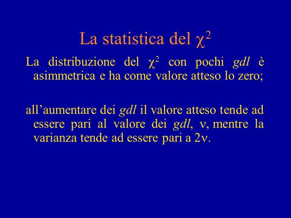 La statistica del 2 La distribuzione del  con pochi gdl è asimmetrica e ha come valore atteso lo zero;