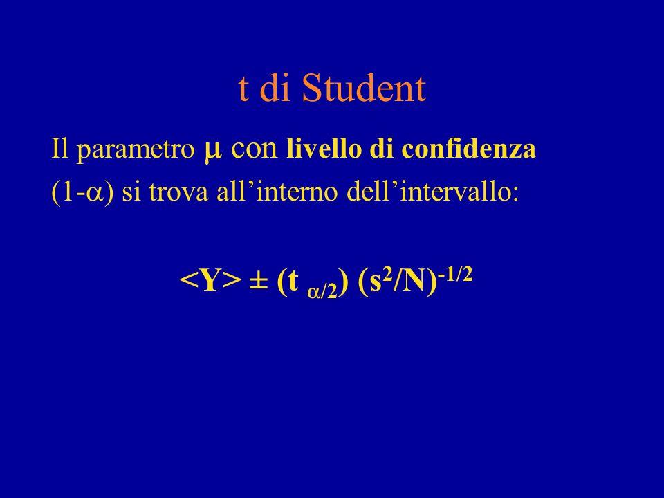 <Y> ± (t /2) s2/N)-1/2