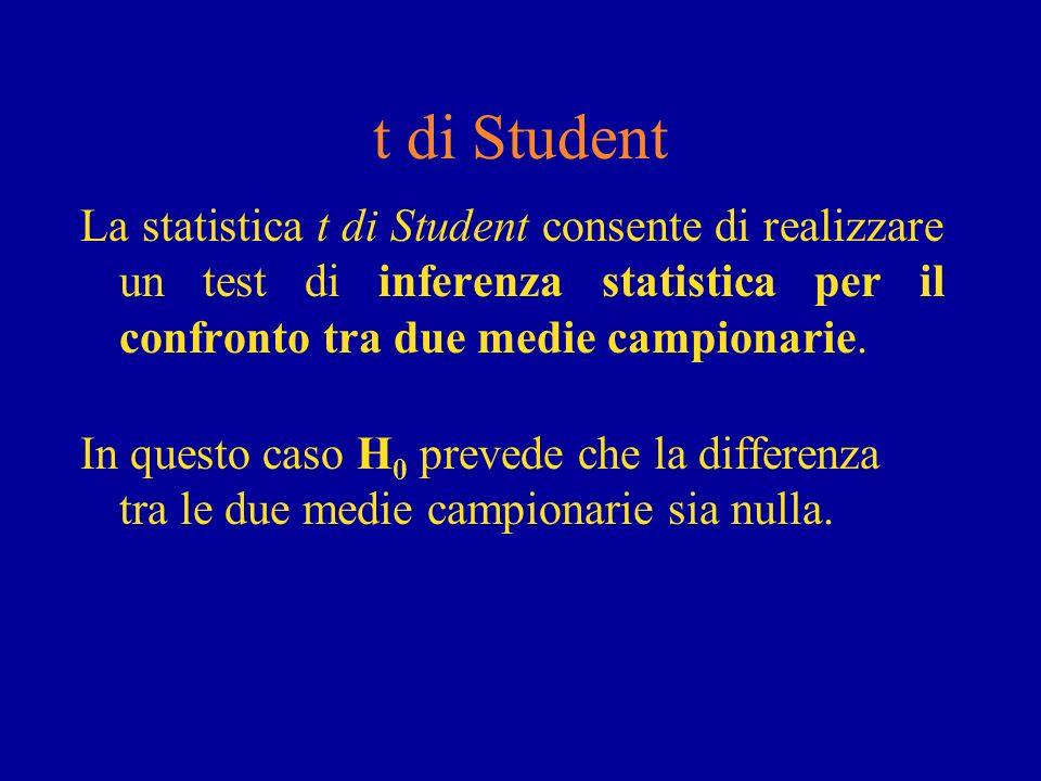 t di Student La statistica t di Student consente di realizzare un test di inferenza statistica per il confronto tra due medie campionarie.