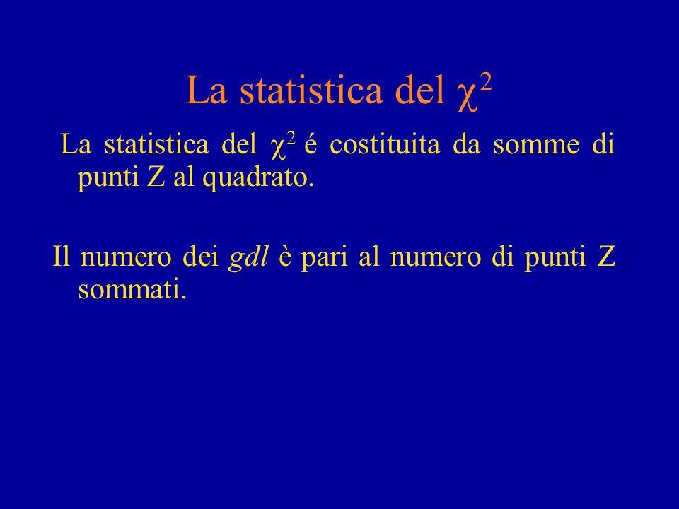 La statistica del 2La statistica del é costituita da somme di punti Z al quadrato.
