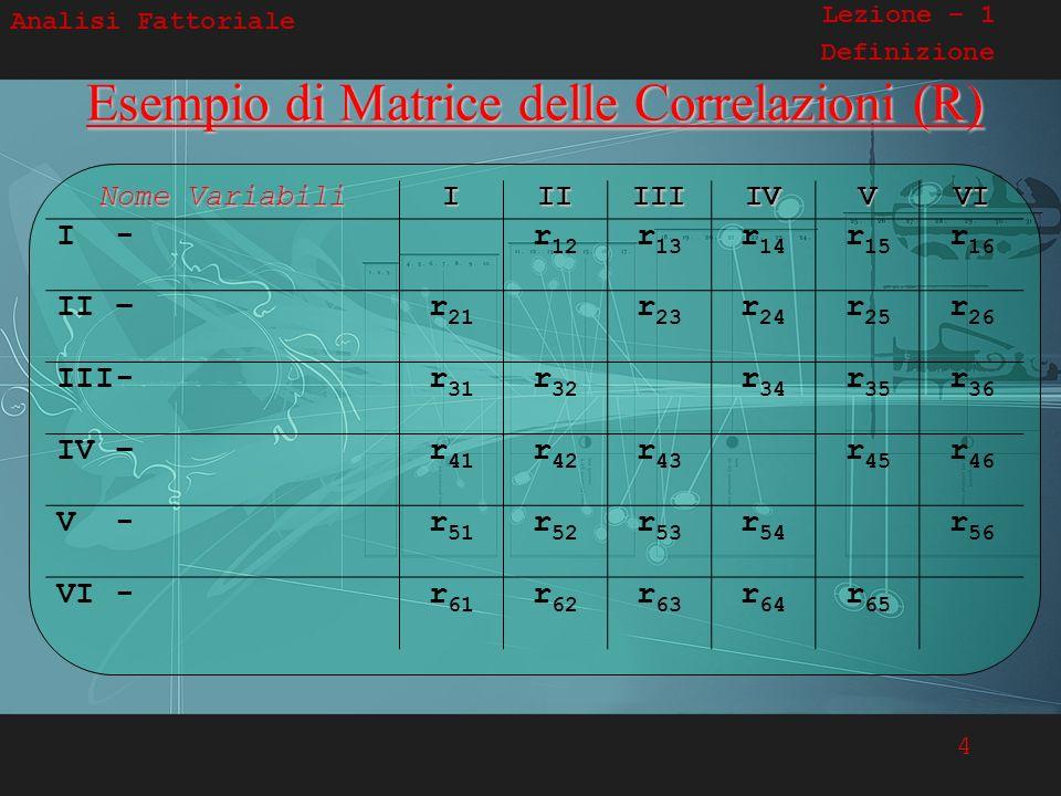 Esempio di Matrice delle Correlazioni (R)