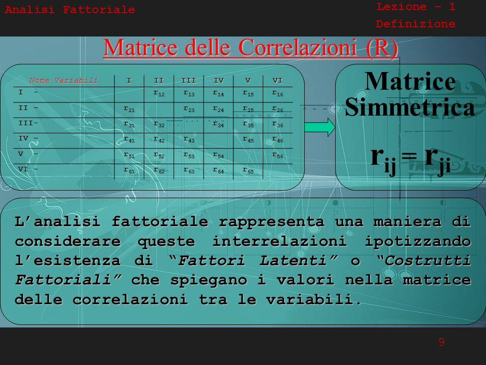 Matrice delle Correlazioni (R)