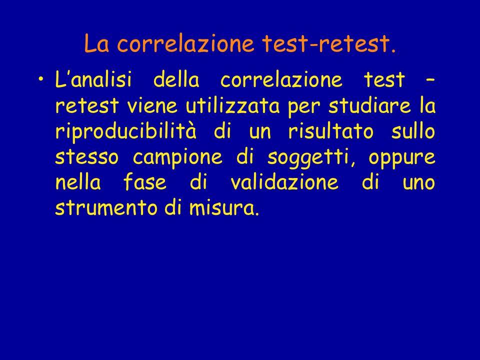La correlazione test-retest.