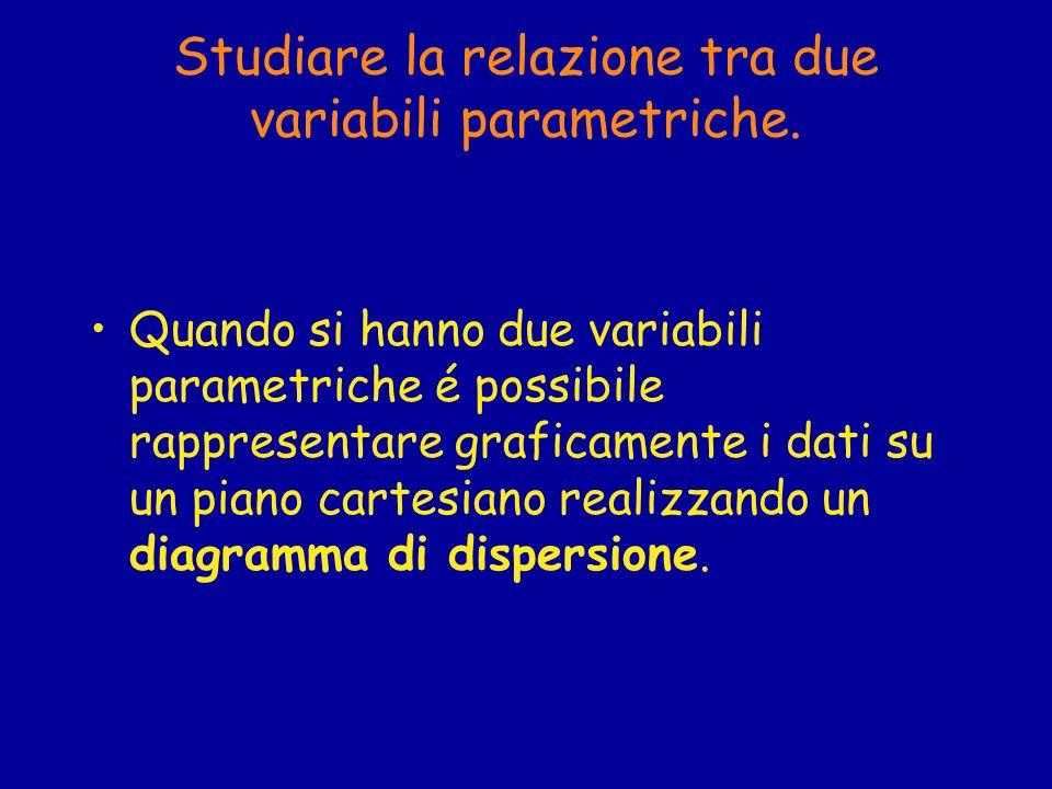 Studiare la relazione tra due variabili parametriche.