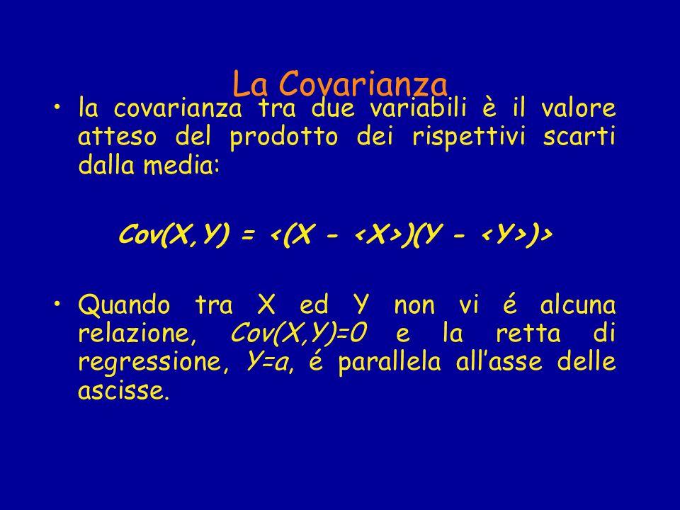 Cov(X,Y) = <(X - <X>)(Y - <Y>)>