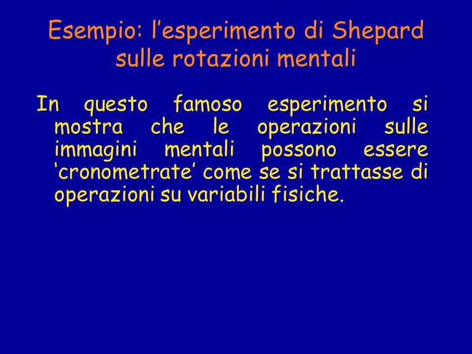 Esempio: l'esperimento di Shepard sulle rotazioni mentali