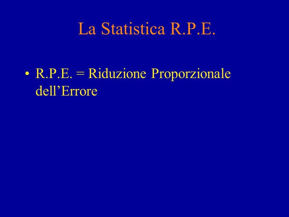 La Statistica R.P.E. R.P.E. = Riduzione Proporzionale dell'Errore