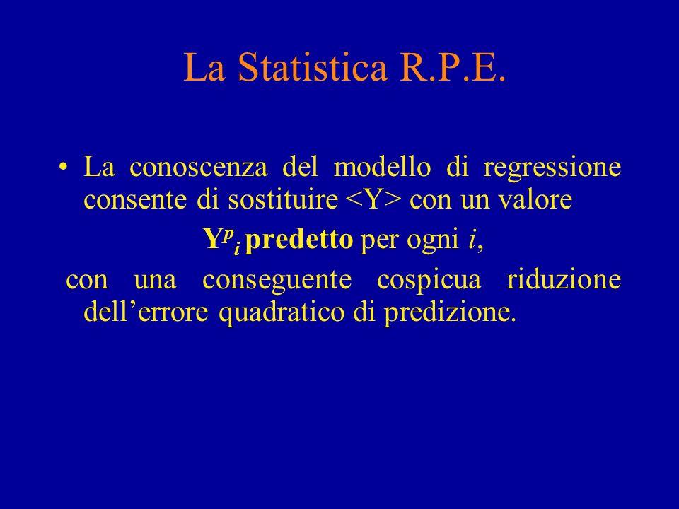La Statistica R.P.E. La conoscenza del modello di regressione consente di sostituire <Y> con un valore.