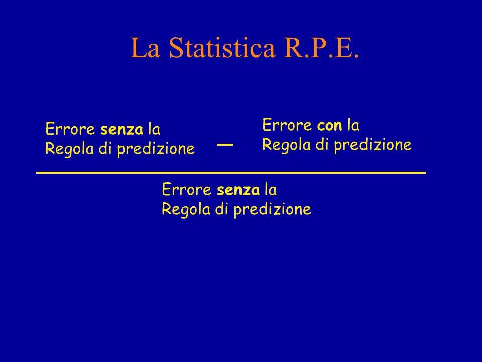 La Statistica R.P.E. Errore con la Errore senza la