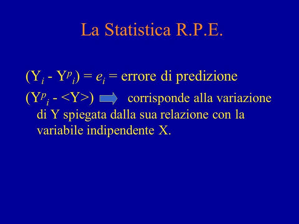 La Statistica R.P.E. (Yi - Ypi) = ei = errore di predizione