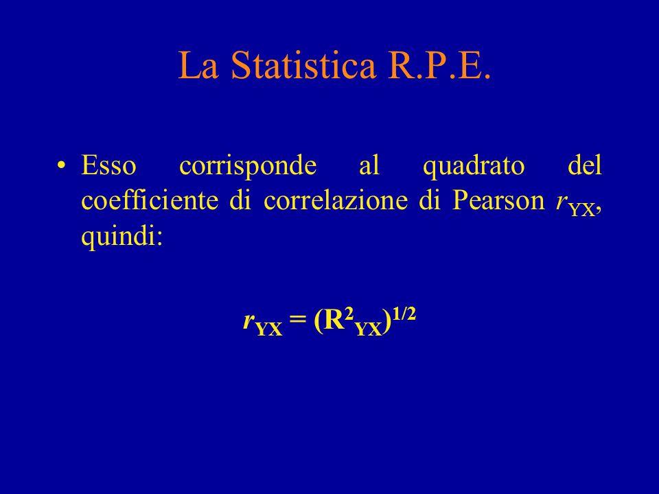 La Statistica R.P.E. Esso corrisponde al quadrato del coefficiente di correlazione di Pearson rYX, quindi: