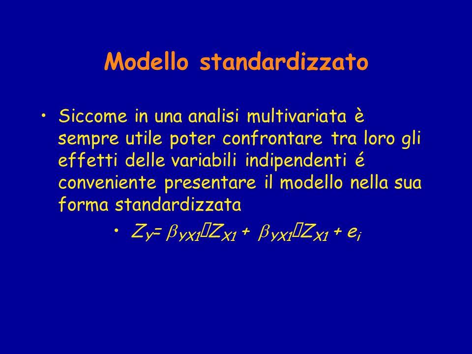 Modello standardizzato