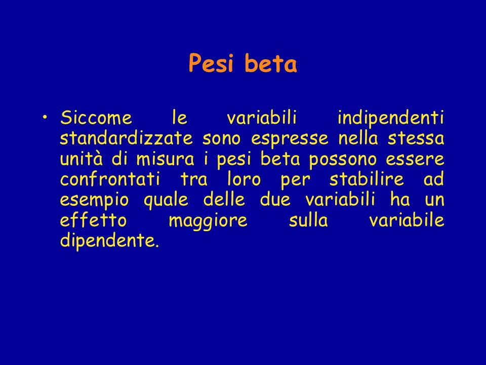 Pesi beta