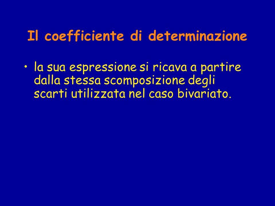 Il coefficiente di determinazione
