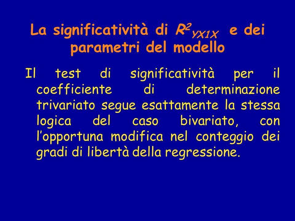 La significatività di R2YX1X e dei parametri del modello
