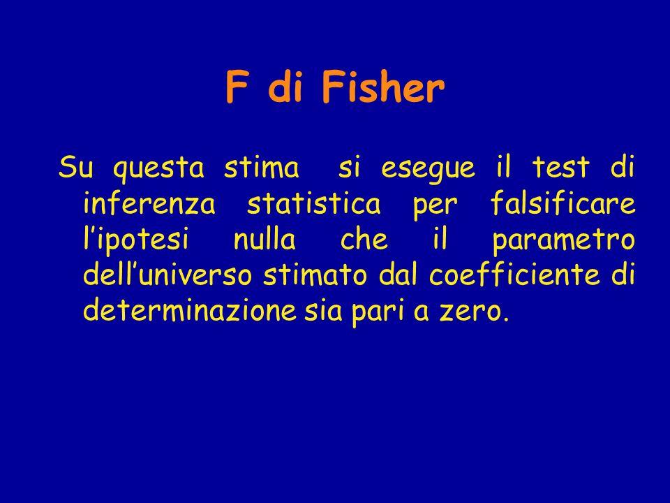 F di Fisher