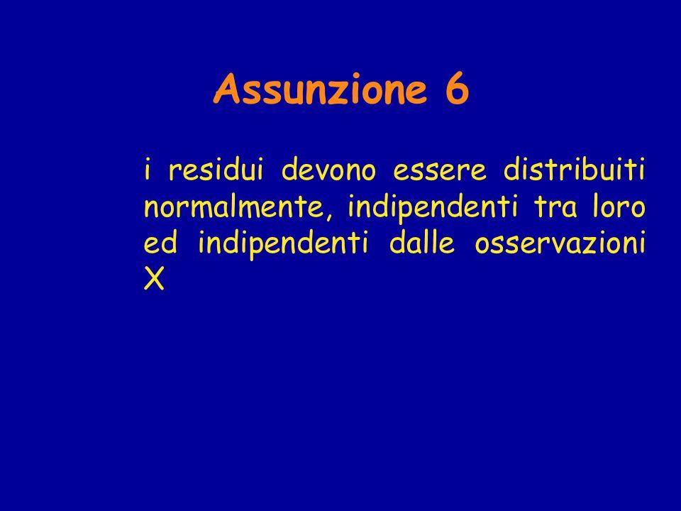 Assunzione 6 i residui devono essere distribuiti normalmente, indipendenti tra loro ed indipendenti dalle osservazioni X.