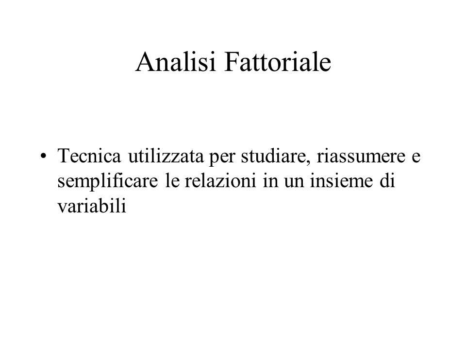 Analisi FattorialeTecnica utilizzata per studiare, riassumere e semplificare le relazioni in un insieme di variabili.