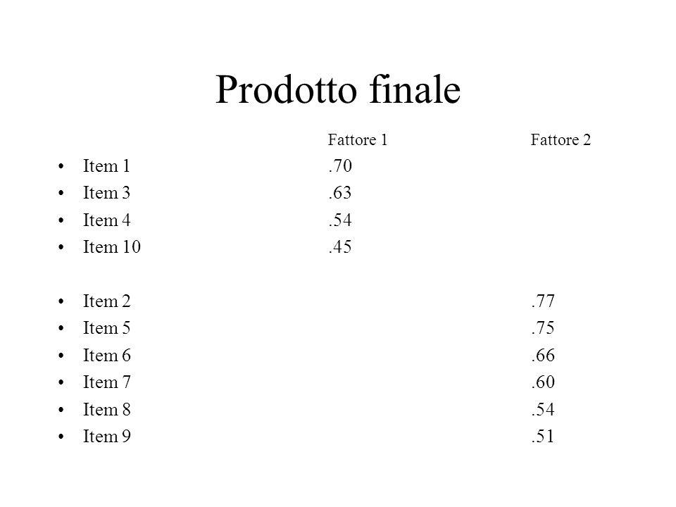 Prodotto finale Item 1 .70 Item 3 .63 Item 4 .54 Item 10 .45