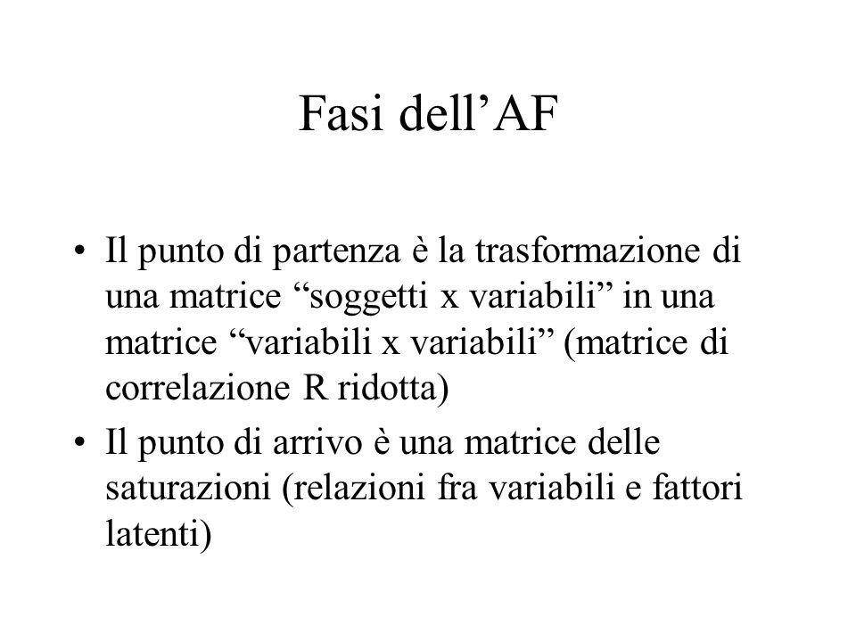 Fasi dell'AF