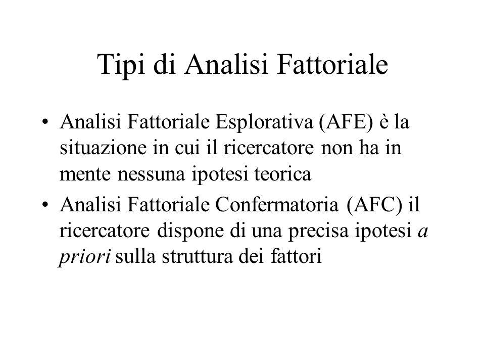 Tipi di Analisi Fattoriale