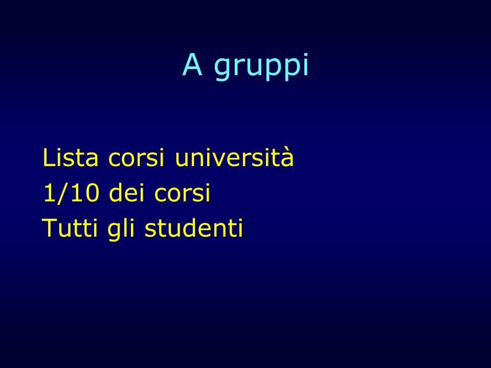 A gruppi Lista corsi università 1/10 dei corsi Tutti gli studenti