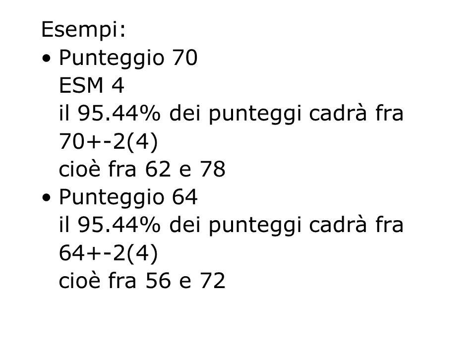 Esempi: Punteggio 70. ESM 4. il 95.44% dei punteggi cadrà fra. 70+-2(4) cioè fra 62 e 78. Punteggio 64.