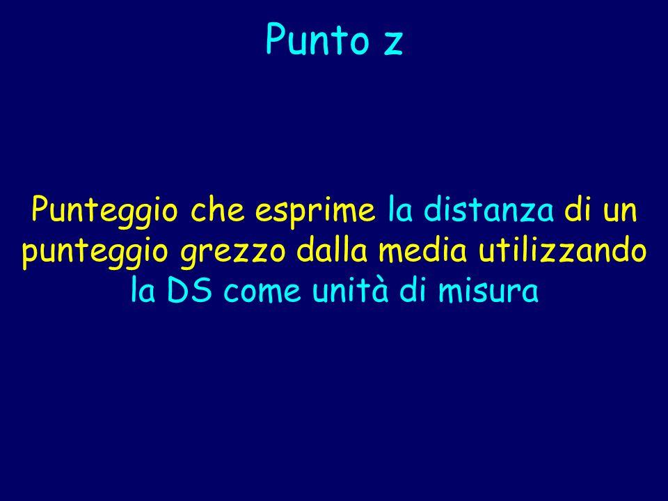 Punto z Punteggio che esprime la distanza di un punteggio grezzo dalla media utilizzando la DS come unità di misura.