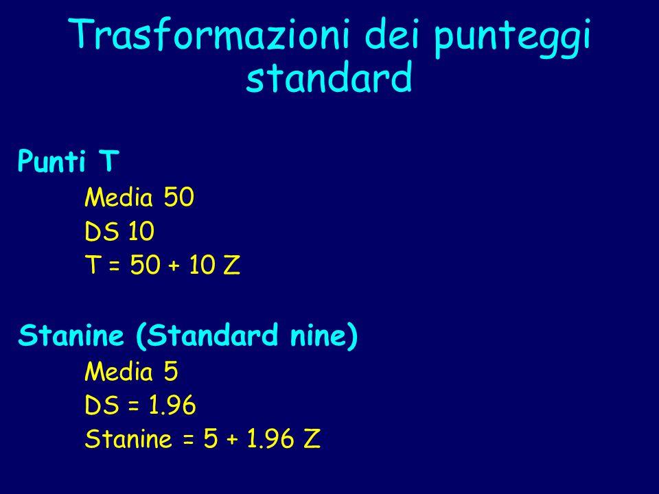 Trasformazioni dei punteggi standard