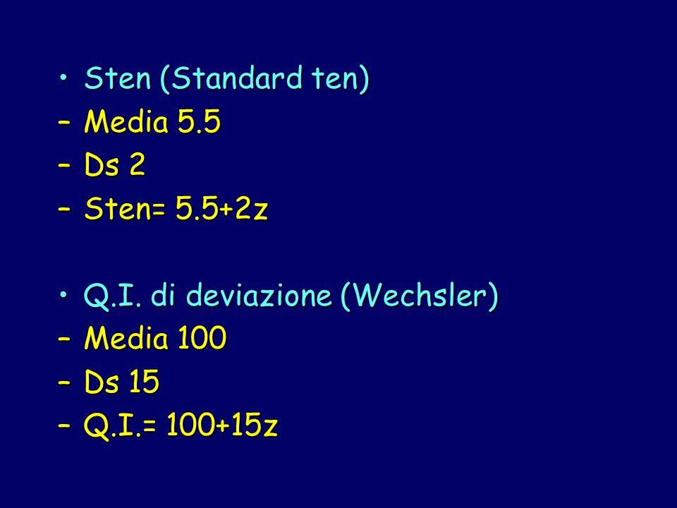 Sten (Standard ten) Media 5.5. Ds 2. Sten= 5.5+2z. Q.I. di deviazione (Wechsler) Media 100. Ds 15.