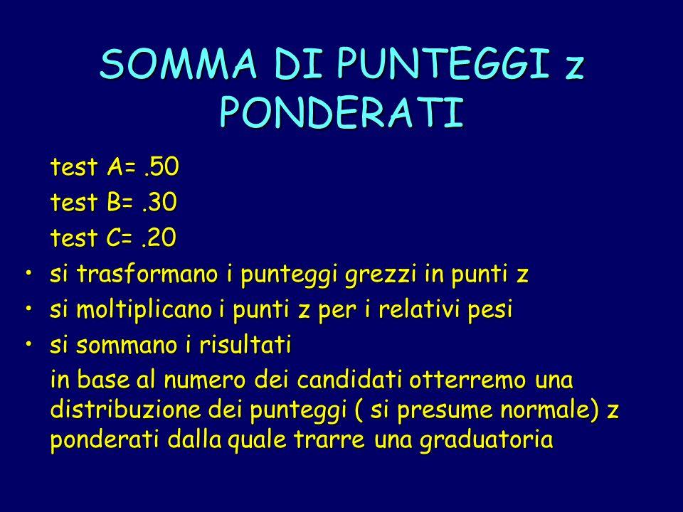 SOMMA DI PUNTEGGI z PONDERATI
