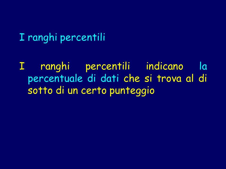 I ranghi percentili I ranghi percentili indicano la percentuale di dati che si trova al di sotto di un certo punteggio.