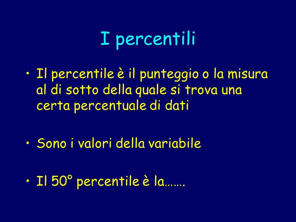 I percentili Il percentile è il punteggio o la misura al di sotto della quale si trova una certa percentuale di dati.