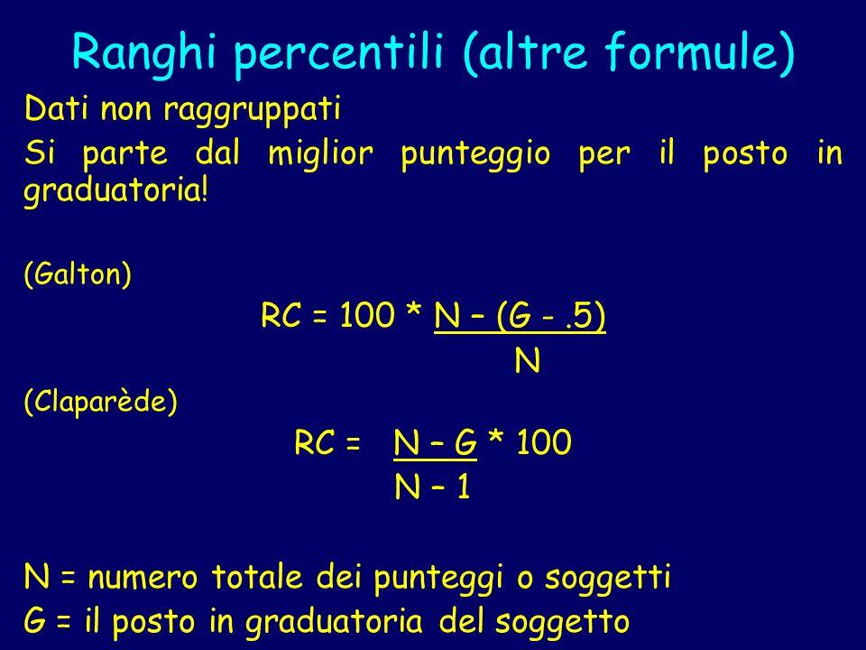 Ranghi percentili (altre formule)