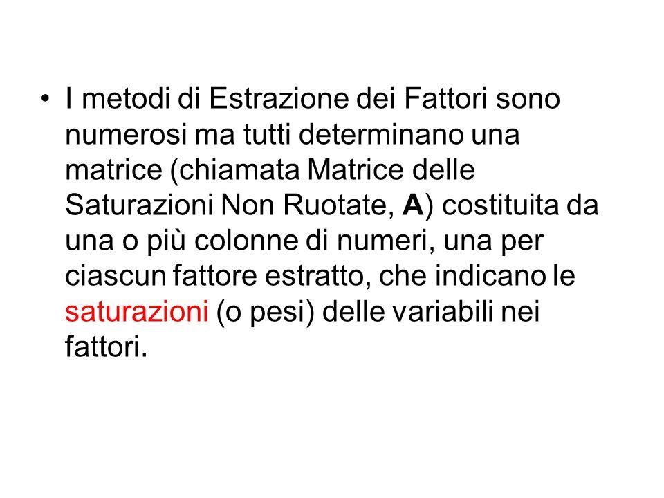 I metodi di Estrazione dei Fattori sono numerosi ma tutti determinano una matrice (chiamata Matrice delle Saturazioni Non Ruotate, A) costituita da una o più colonne di numeri, una per ciascun fattore estratto, che indicano le saturazioni (o pesi) delle variabili nei fattori.