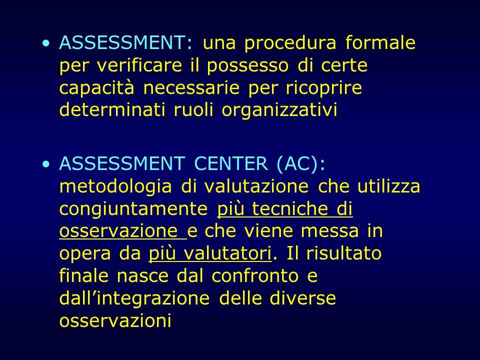 ASSESSMENT: una procedura formale per verificare il possesso di certe capacità necessarie per ricoprire determinati ruoli organizzativi
