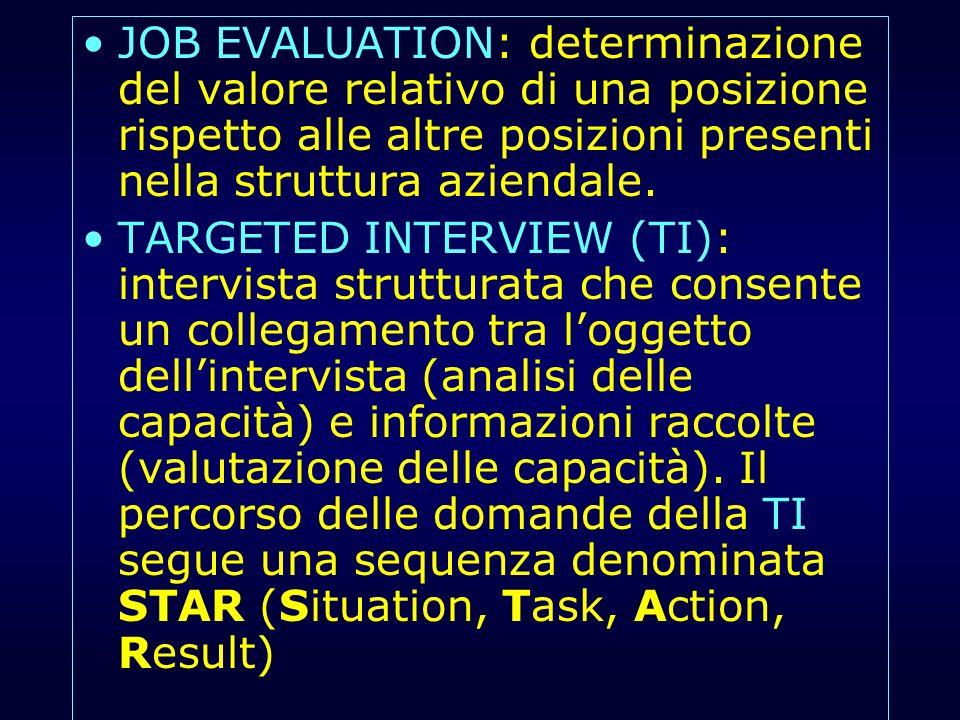 JOB EVALUATION: determinazione del valore relativo di una posizione rispetto alle altre posizioni presenti nella struttura aziendale.