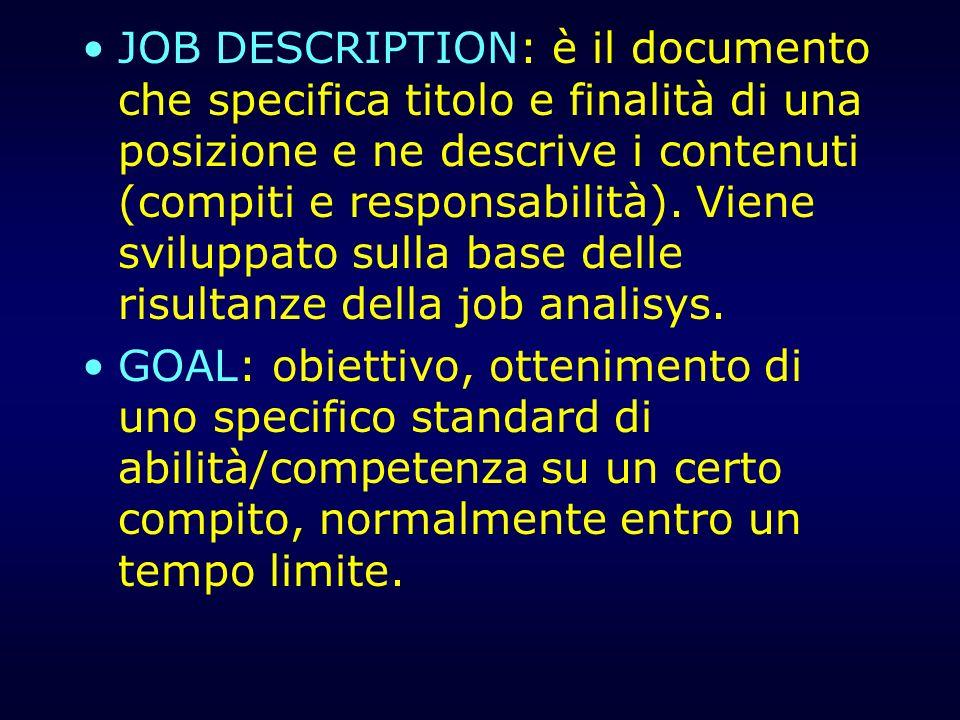 JOB DESCRIPTION: è il documento che specifica titolo e finalità di una posizione e ne descrive i contenuti (compiti e responsabilità). Viene sviluppato sulla base delle risultanze della job analisys.