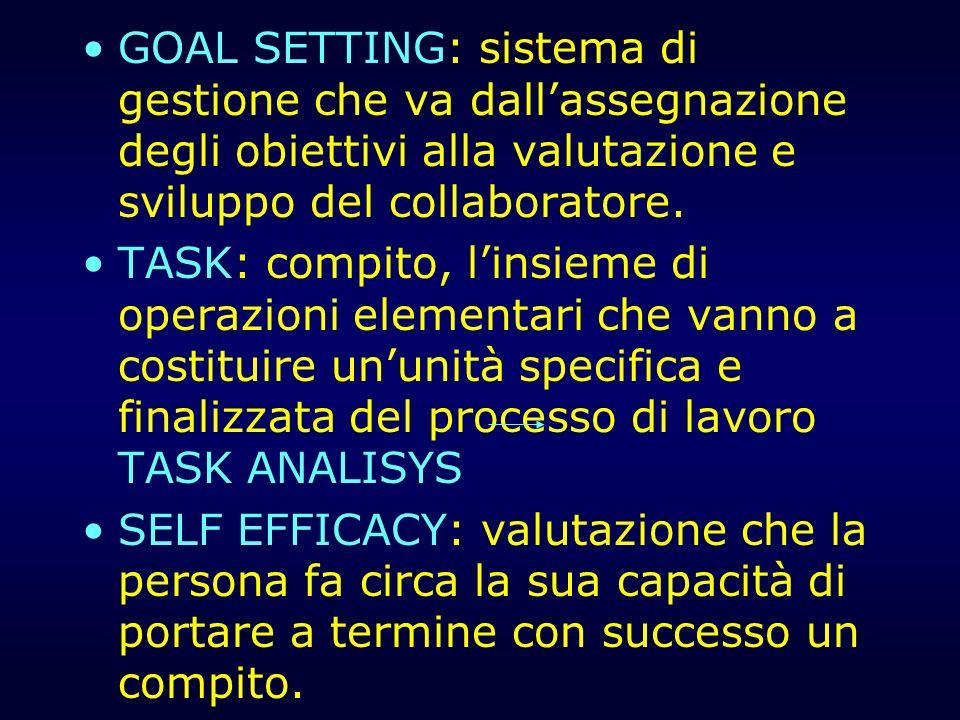 GOAL SETTING: sistema di gestione che va dall'assegnazione degli obiettivi alla valutazione e sviluppo del collaboratore.