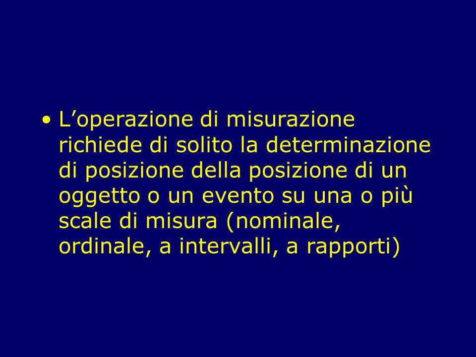 L'operazione di misurazione richiede di solito la determinazione di posizione della posizione di un oggetto o un evento su una o più scale di misura (nominale, ordinale, a intervalli, a rapporti)
