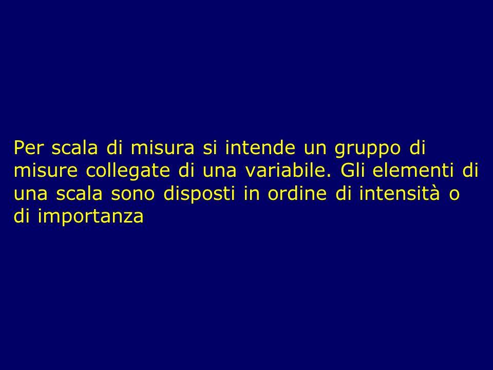 Per scala di misura si intende un gruppo di misure collegate di una variabile.