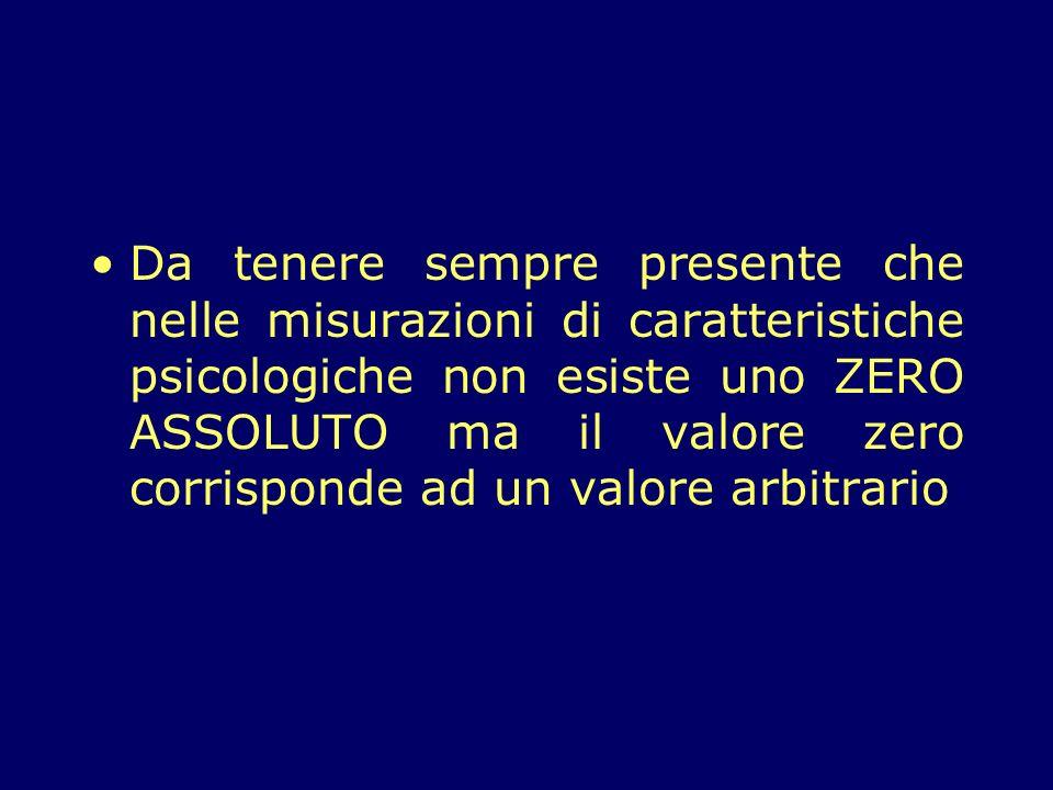 Da tenere sempre presente che nelle misurazioni di caratteristiche psicologiche non esiste uno ZERO ASSOLUTO ma il valore zero corrisponde ad un valore arbitrario
